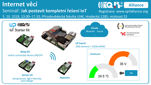 Event - IQRF IoT Roadshow @The night of scientists - IQRF